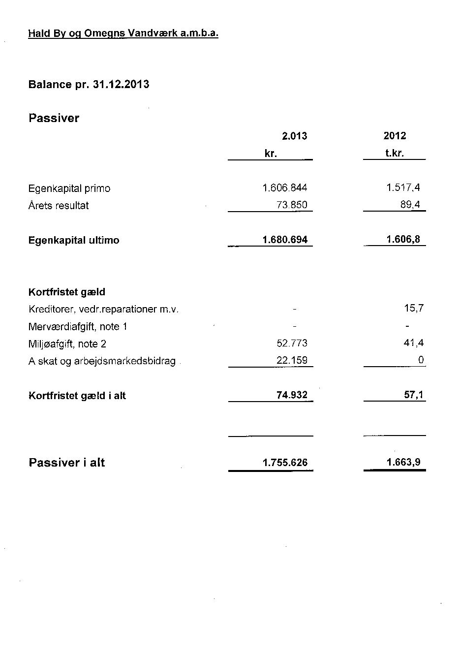 regnskab vv 13-page-006