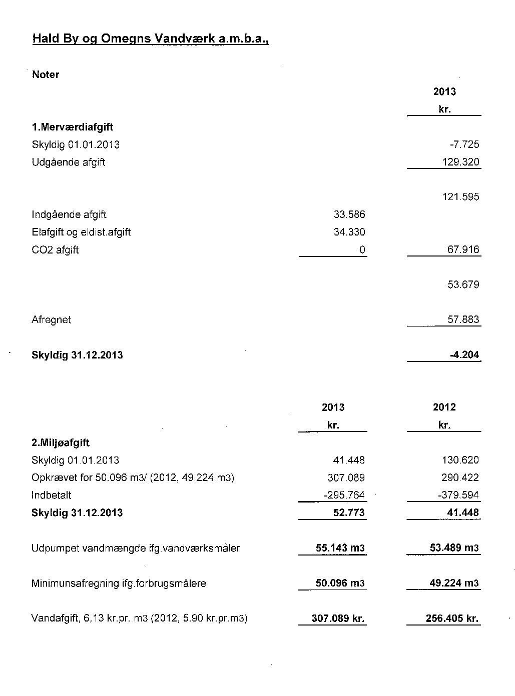 regnskab vv 13-page-007