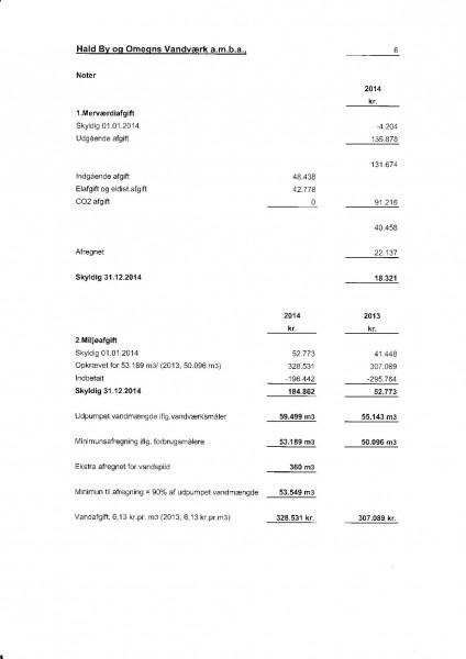 hald vandværk regnskab 2014-15_0001-page-007