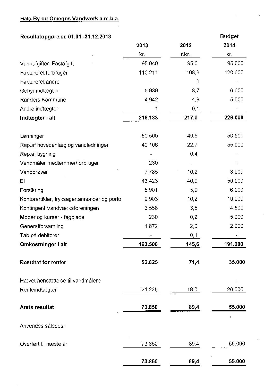 regnskab vv 13-page-004